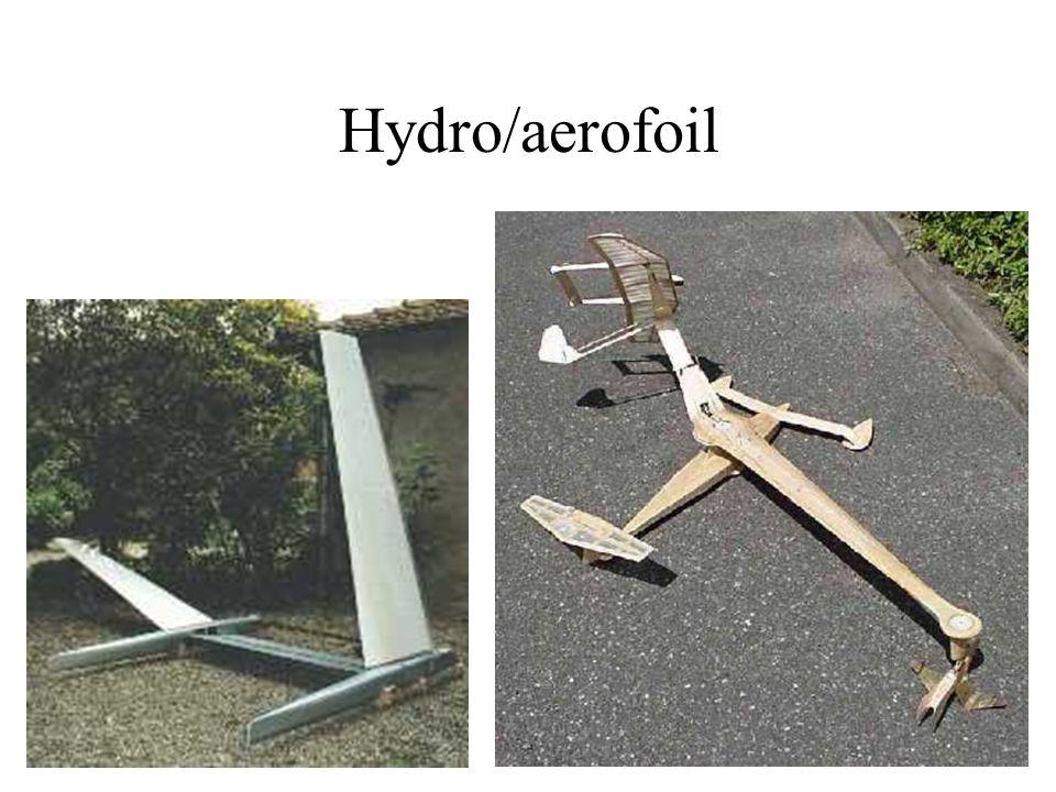 Hydro/aerofoil