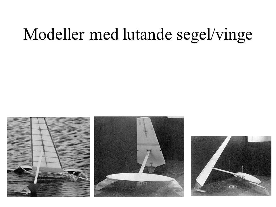 Modeller med lutande segel/vinge