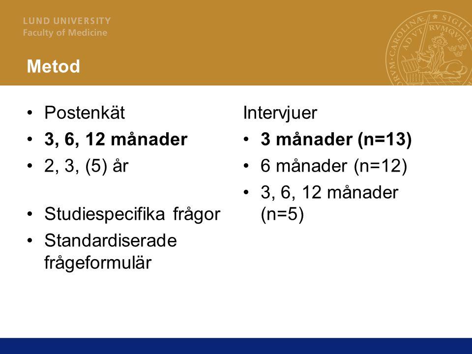 Metod Postenkät 3, 6, 12 månader 2, 3, (5) år Studiespecifika frågor Standardiserade frågeformulär Intervjuer 3 månader (n=13) 6 månader (n=12) 3, 6,