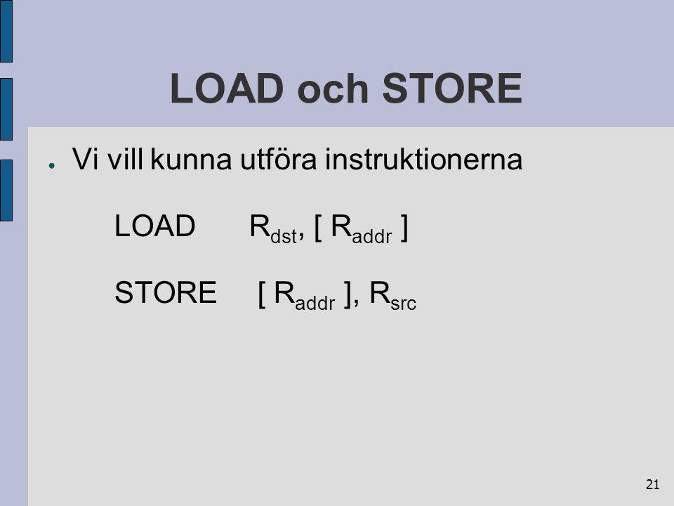 21 LOAD och STORE ● Vi vill kunna utföra instruktionerna LOADR dst, [ R addr ] STORE [ R addr ], R src