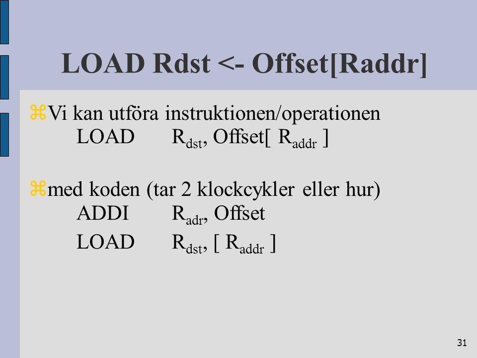 31 LOAD Rdst <- Offset[Raddr]  Vi kan utföra instruktionen/operationen LOADR dst, Offset[ R addr ]  med koden (tar 2 klockcykler eller hur) ADDIR adr, Offset LOADR dst, [ R addr ]