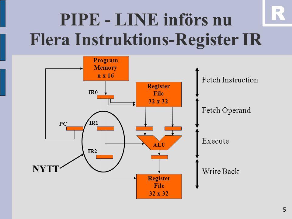 46 Nios JMP %rA inför nya datavägar Execute Fetch Operand Write Back Fetch Instruction Program Memory n x 16 ALU PC IR0 IR1 IR2 +2