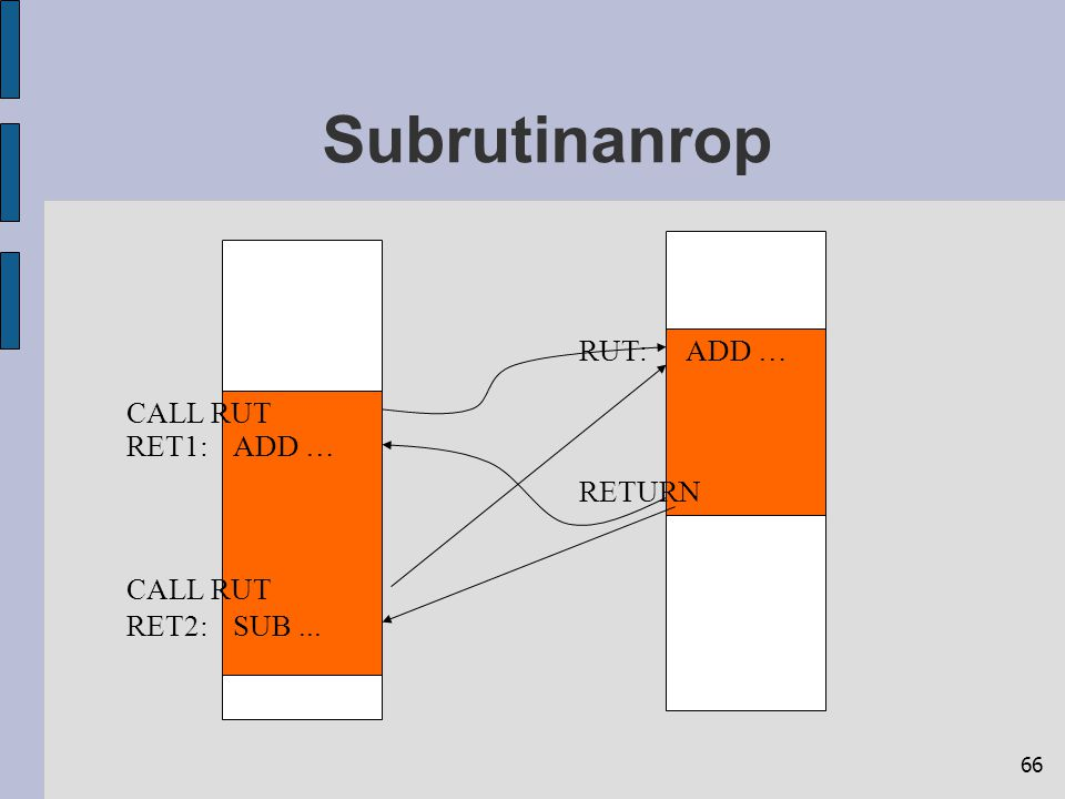 66 Subrutinanrop CALL RUT RET1:ADD … CALL RUT RET2:SUB... RUT:ADD … RETURN