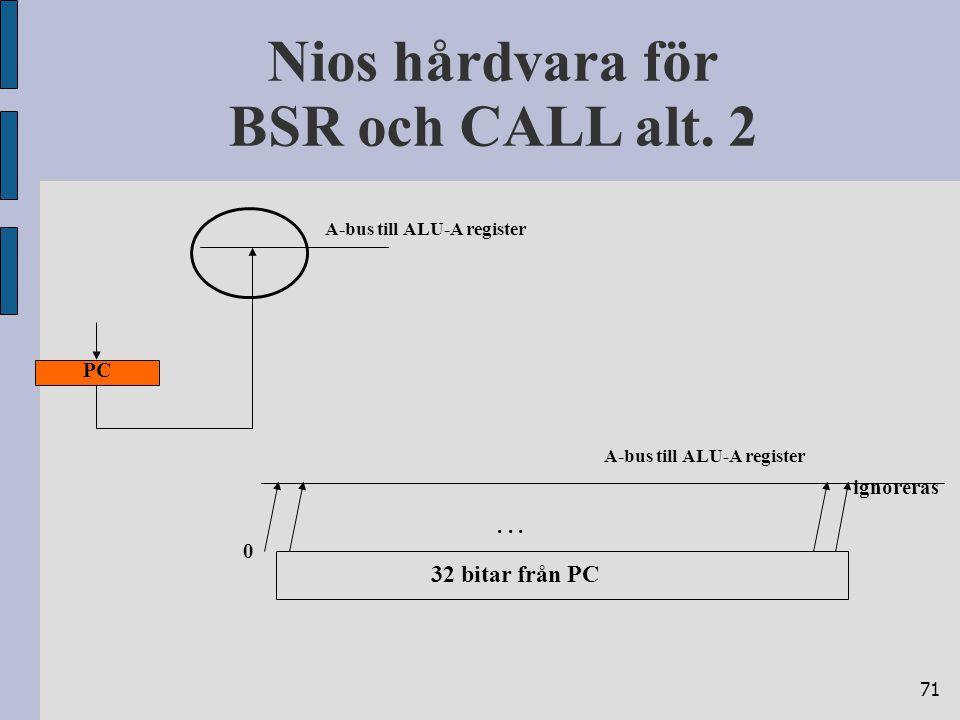 71 Nios hårdvara för BSR och CALL alt. 2 0 PC A-bus till ALU-A register 32 bitar från PC ignoreras... A-bus till ALU-A register