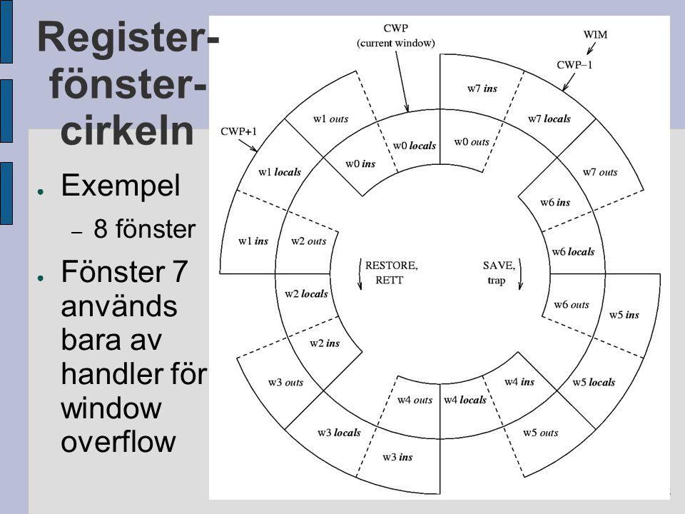 88 Register- fönster- cirkeln ● Exempel – 8 fönster ● Fönster 7 används bara av handler för window overflow