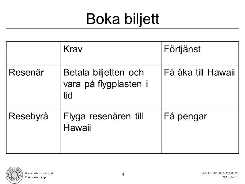 DAVA07/08 JE,MG,MG,PS 2015-06-22 Karlstads universitet Datavetenskap 15 Kontrakt för taUtPengar //pre: ut <= mySaldo //post: mySaldo = mySaldo – ut public void taUtPengar(double ut) { mySaldo = mySaldo - ut; } Kollar före anrop till funktionen taUtPengar if( mySaldo >= 200) taUtPengar(200);