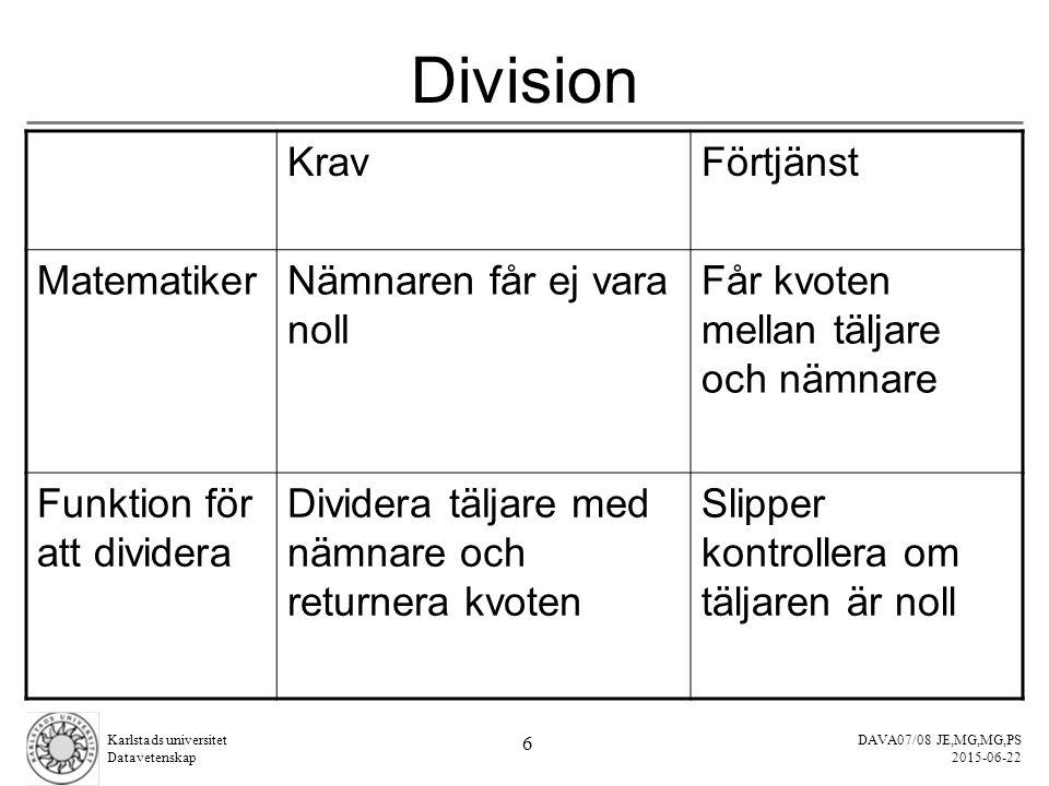 DAVA07/08 JE,MG,MG,PS 2015-06-22 Karlstads universitet Datavetenskap 17 Kontrakt för sattInPengar //pre: in >= 0 //post: mySaldo = mySaldo + in public void sattInPengar(double in) { mySaldo = mySaldo + in; } Användaren kollar innan han anropar funktionen if( in >= 0) sattInPengar(200);