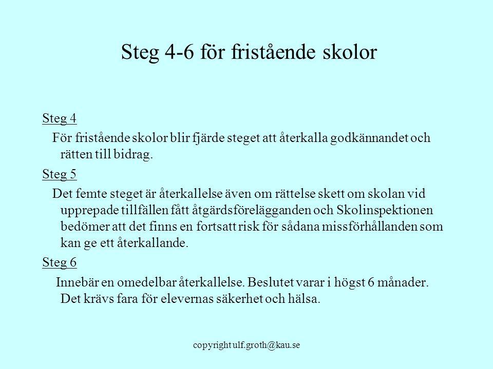 copyright ulf.groth@kau.se Steg 4-6 för fristående skolor Steg 4 För fristående skolor blir fjärde steget att återkalla godkännandet och rätten till b