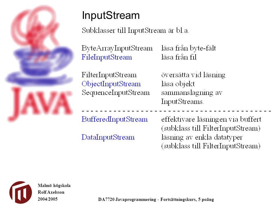 Malmö högskola Rolf Axelsson 2004/2005 DA7720 Javaprogrammering - Fortsättningskurs, 5 poäng InputStream