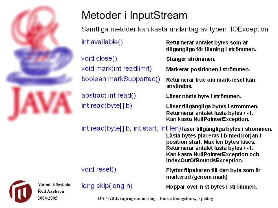 Malmö högskola Rolf Axelsson 2004/2005 DA7720 Javaprogrammering - Fortsättningskurs, 5 poäng Metoder i InputStream