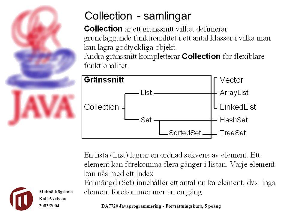 Malmö högskola Rolf Axelsson 2003/2004 DA7720 Javaprogrammering - Fortsättningskurs, 5 poäng Collection - samlingar