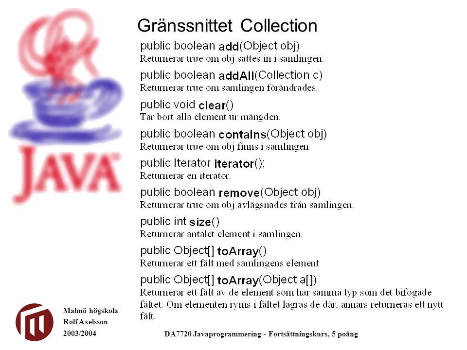 Malmö högskola Rolf Axelsson 2003/2004 DA7720 Javaprogrammering - Fortsättningskurs, 5 poäng Gränssnittet Collection