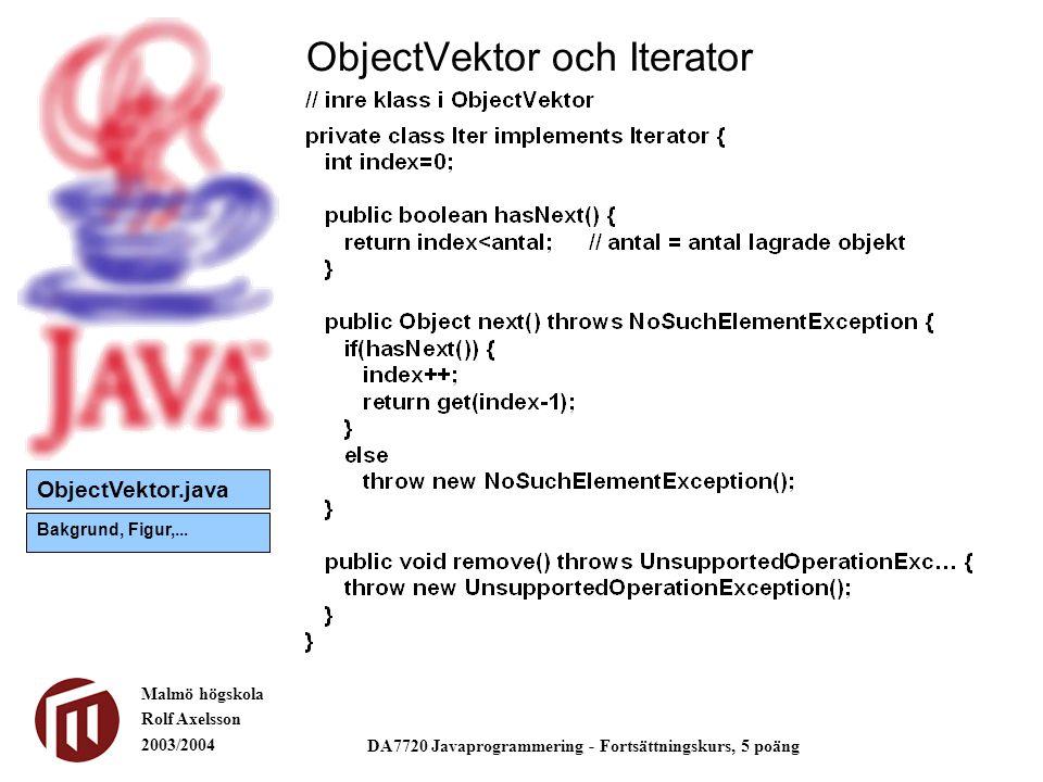Malmö högskola Rolf Axelsson 2003/2004 DA7720 Javaprogrammering - Fortsättningskurs, 5 poäng ObjectVektor och Iterator ObjectVektor.java Bakgrund, Figur,...