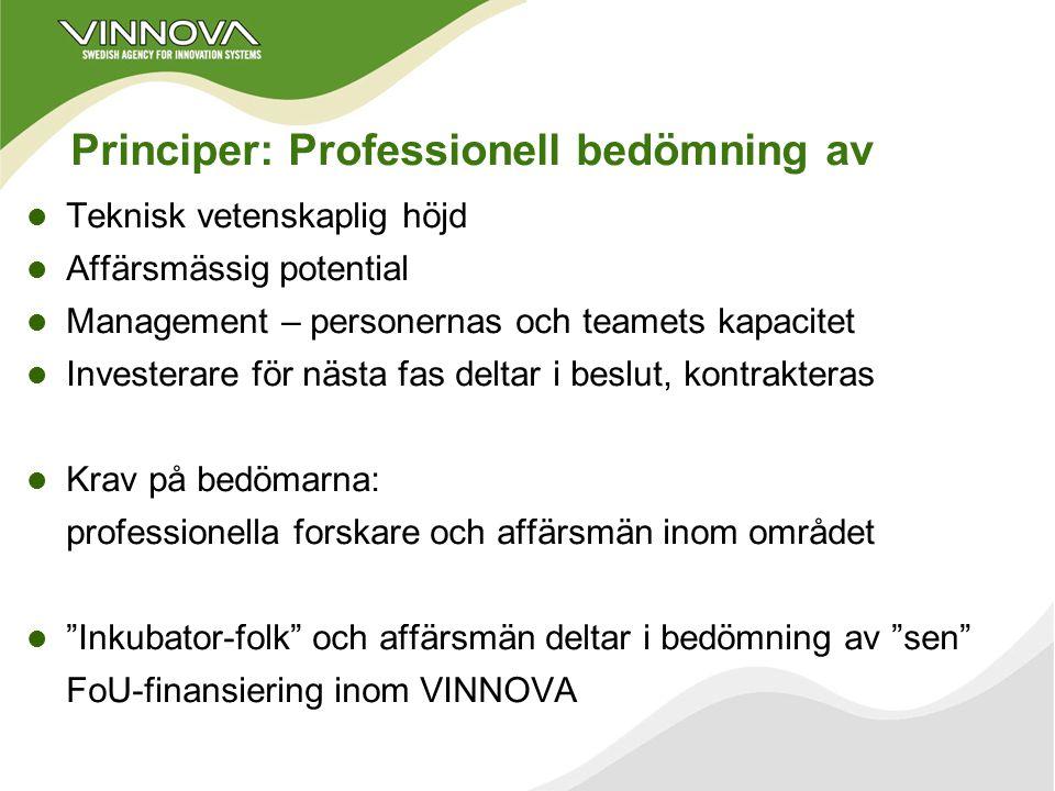 Medelsfördelning per år till 10 inkubatorer l Drift 50 Mkr från VINNOVA/nationellt l Sådd/villkorslån100 Mkr från VINNOVA/nationellt l Ägarkapital100