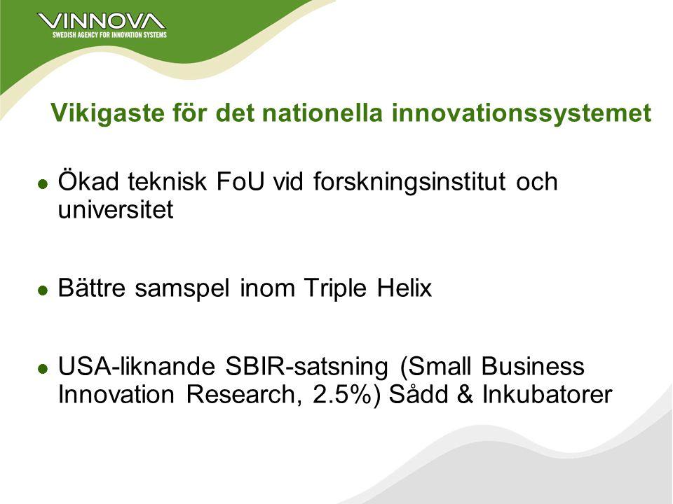 Tyskland satsar 3.6 miljarder Euro 2002-2006 inom IT/telekom! Motsvarande för Sverige skulle bli ca 3.6 miljarder SEK inom IT/telekom!! Finlands tekni
