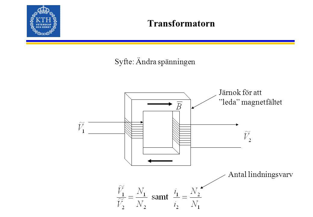 Transformatorn Järnok för att leda magnetfältet Antal lindningsvarv Syfte: Ändra spänningen