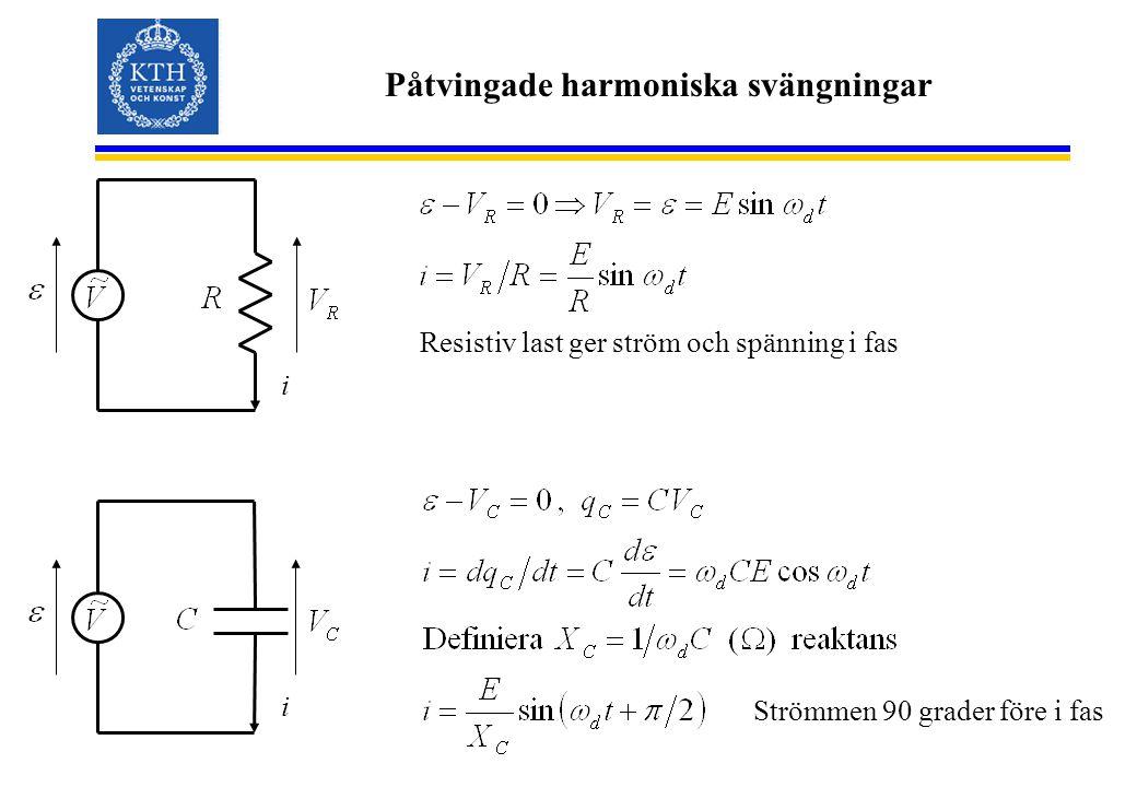 Påtvingade harmoniska svängningar i Resistiv last ger ström och spänning i fas i Strömmen 90 grader före i fas