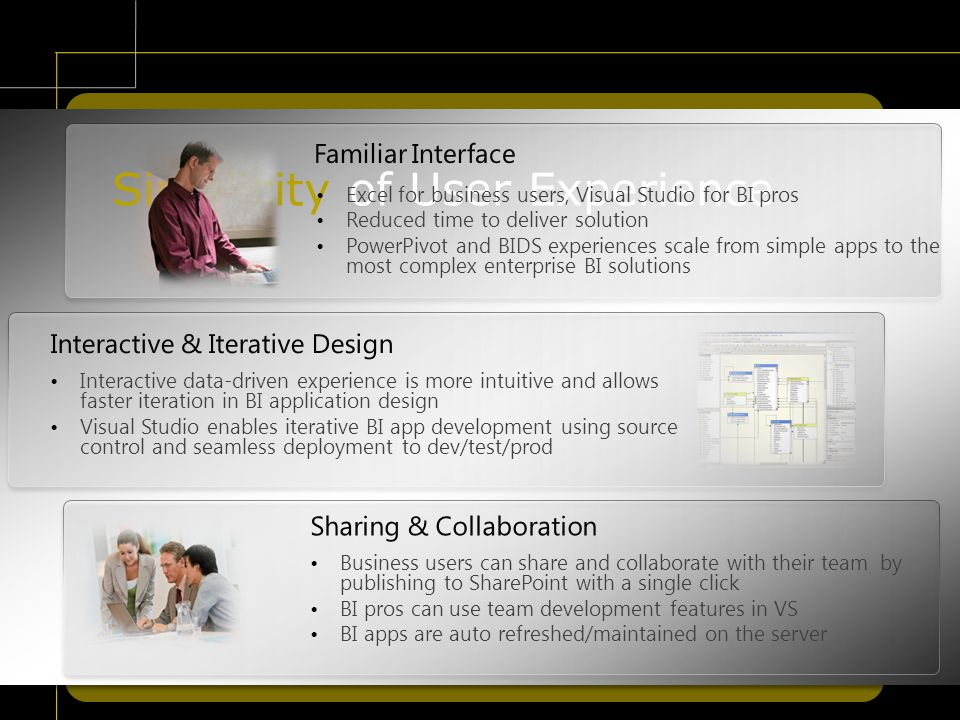 Familiar Interface Simplicity of User Experience Excel for business users, Visual Studio for BI pros Reduced time to deliver solution PowerPivot and BIDS experiences scale from simple apps to the most complex enterprise BI solutions Interactive & Iterative Design Interactive data-driven experience is more intuitive and allows faster iteration in BI application design Visual Studio enables iterative BI app development using source control and seamless deployment to dev/test/prod Business users can share and collaborate with their team by publishing to SharePoint with a single click BI pros can use team development features in VS BI apps are auto refreshed/maintained on the server Sharing & Collaboration
