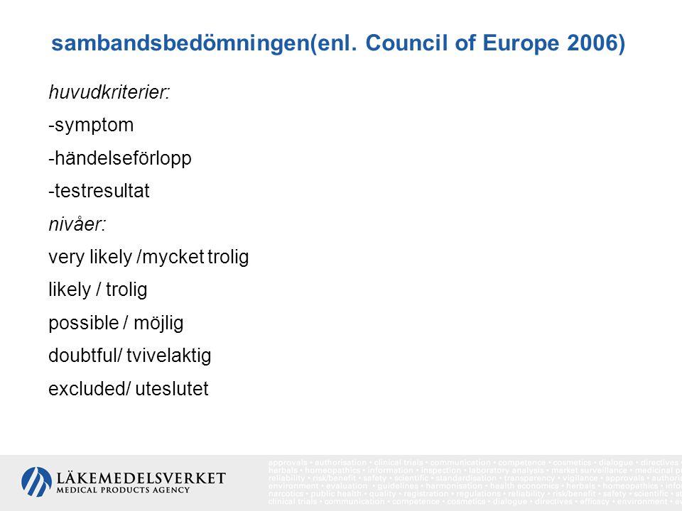 sambandsbedömningen(enl. Council of Europe 2006) huvudkriterier: -symptom -händelseförlopp -testresultat nivåer: very likely /mycket trolig likely / t