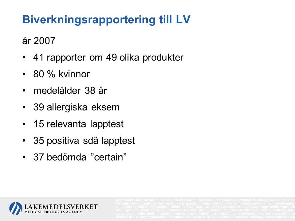 Biverkningsrapportering till LV år 2007 41 rapporter om 49 olika produkter 80 % kvinnor medelålder 38 år 39 allergiska eksem 15 relevanta lapptest 35 positiva sdä lapptest 37 bedömda certain