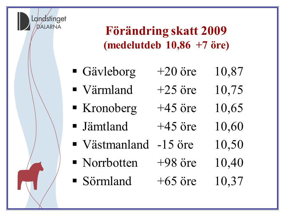 Förändring skatt 2009 (medelutdeb 10,86 +7 öre)  Gävleborg+20 öre10,87  Värmland+25 öre10,75  Kronoberg+45 öre10,65  Jämtland+45 öre10,60  Västma