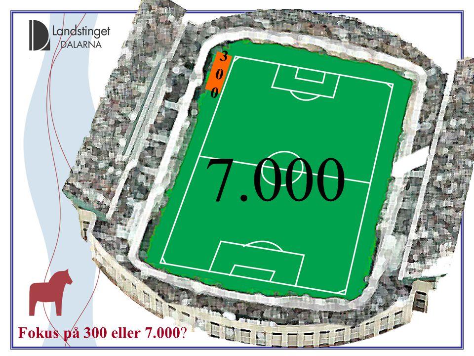 Vi 7.000 300300 Fokus på 300 eller 7.000?