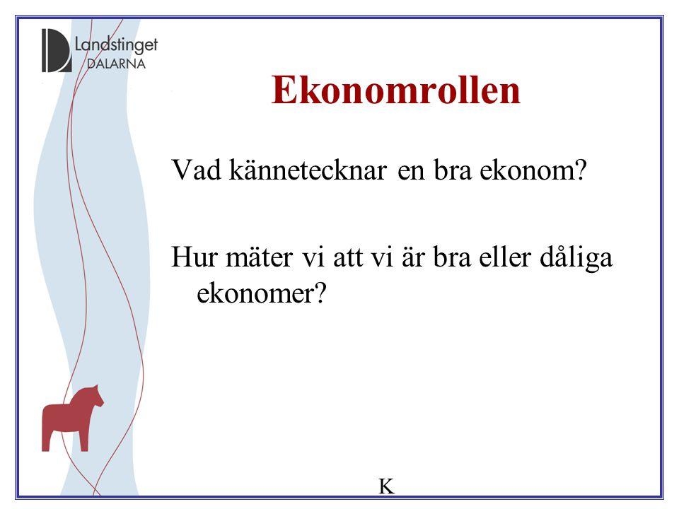 Ekonomrollen Vad kännetecknar en bra ekonom? Hur mäter vi att vi är bra eller dåliga ekonomer? K