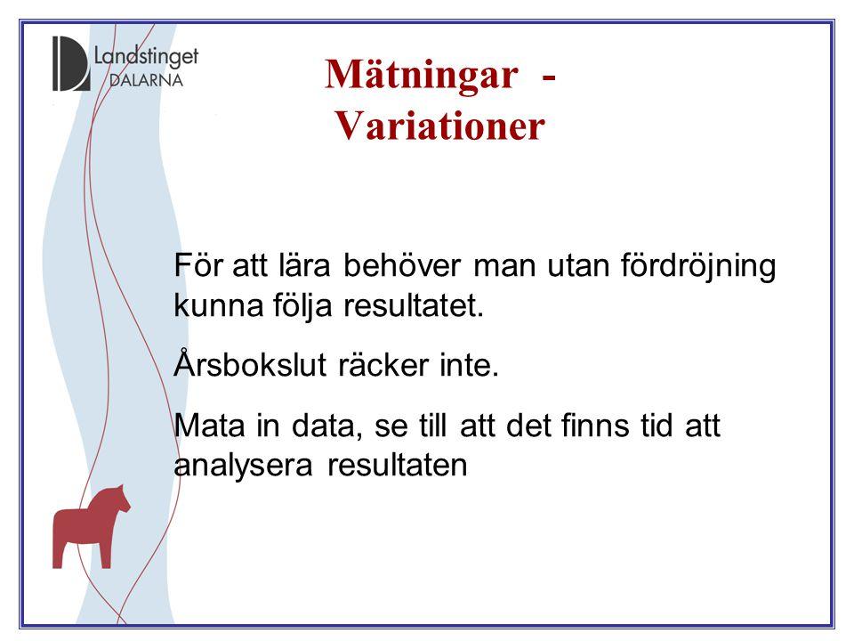 Mätningar - Variationer För att lära behöver man utan fördröjning kunna följa resultatet. Årsbokslut räcker inte. Mata in data, se till att det finns