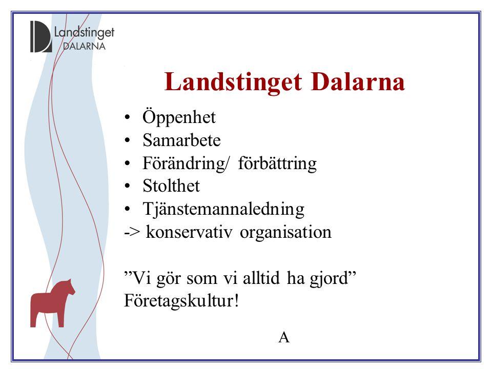 """Landstinget Dalarna Öppenhet Samarbete Förändring/ förbättring Stolthet Tjänstemannaledning -> konservativ organisation """"Vi gör som vi alltid ha gjord"""
