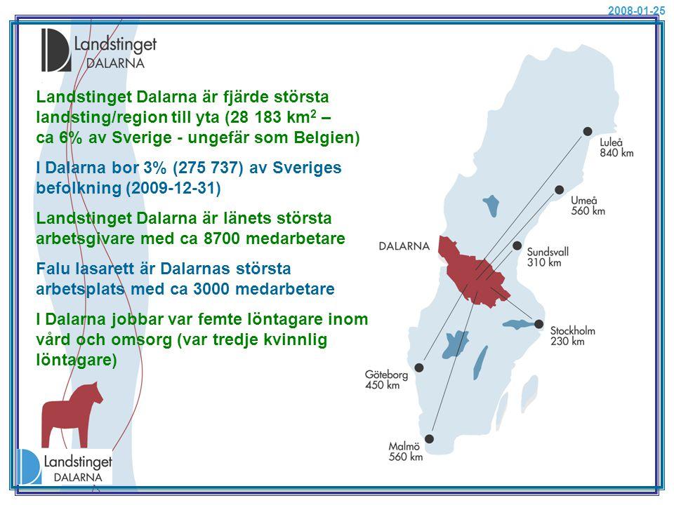 2008-01-25 Landstinget Dalarna är fjärde största landsting/region till yta (28 183 km 2 – ca 6% av Sverige - ungefär som Belgien) I Dalarna bor 3% (27