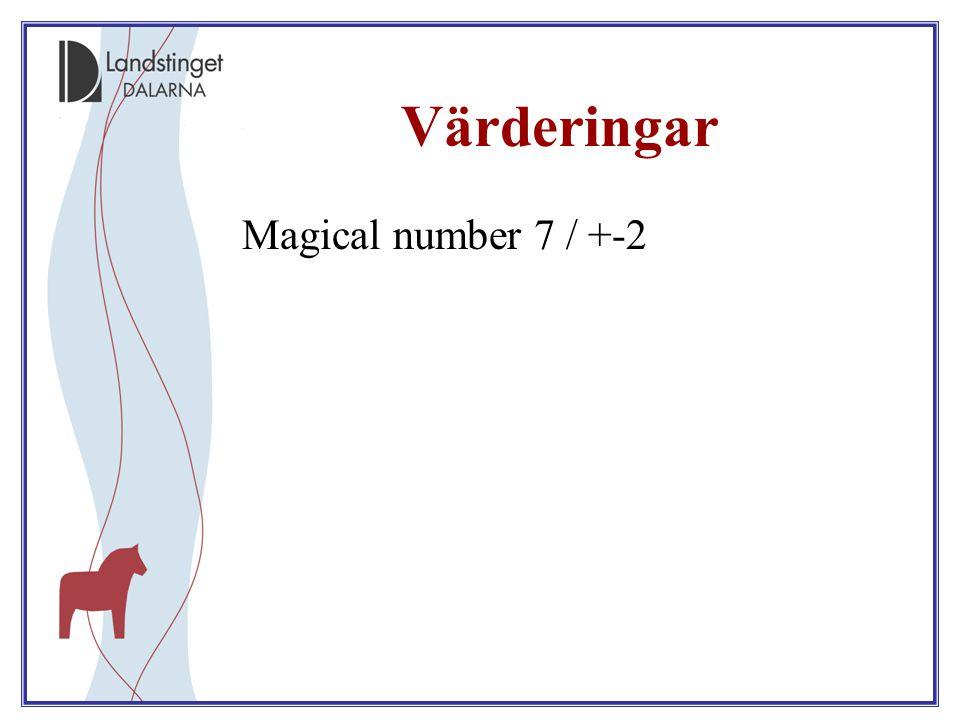 Värderingar Magical number 7 / +-2
