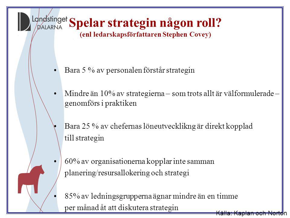 Spelar strategin någon roll? (enl ledarskapsförfattaren Stephen Covey) Bara 5 % av personalen förstår strategin Mindre än 10% av strategierna – som tr