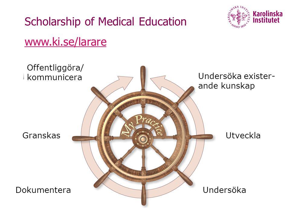 Project Group Centre for Medical Education, Karolinska Institutet Scholarship model at CME Scholarship of Medical Education www.ki.se/larare Offentliggöra/ kommunicera Undersöka exister- ande kunskap Granskas DokumenteraUndersöka Utveckla