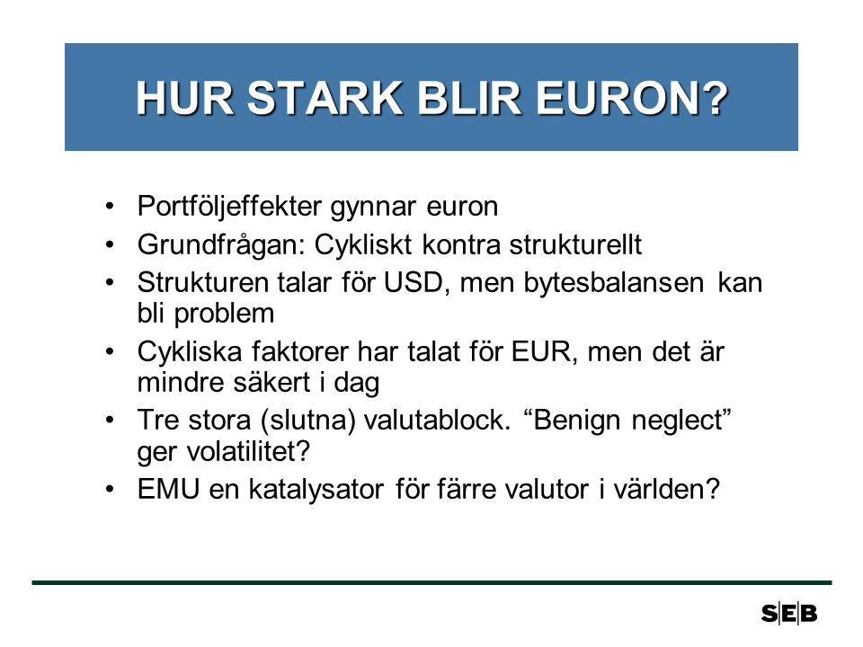 HUR STARK BLIR EURON.