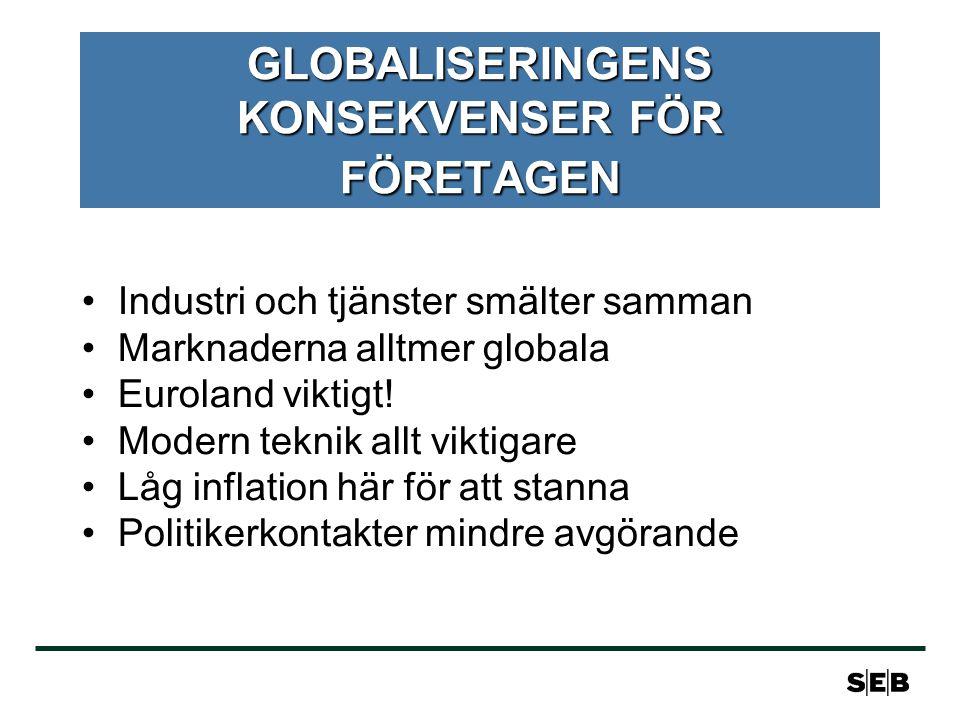 GLOBALISERINGENS KONSEKVENSER FÖR FÖRETAGEN Industri och tjänster smälter samman Marknaderna alltmer globala Euroland viktigt.