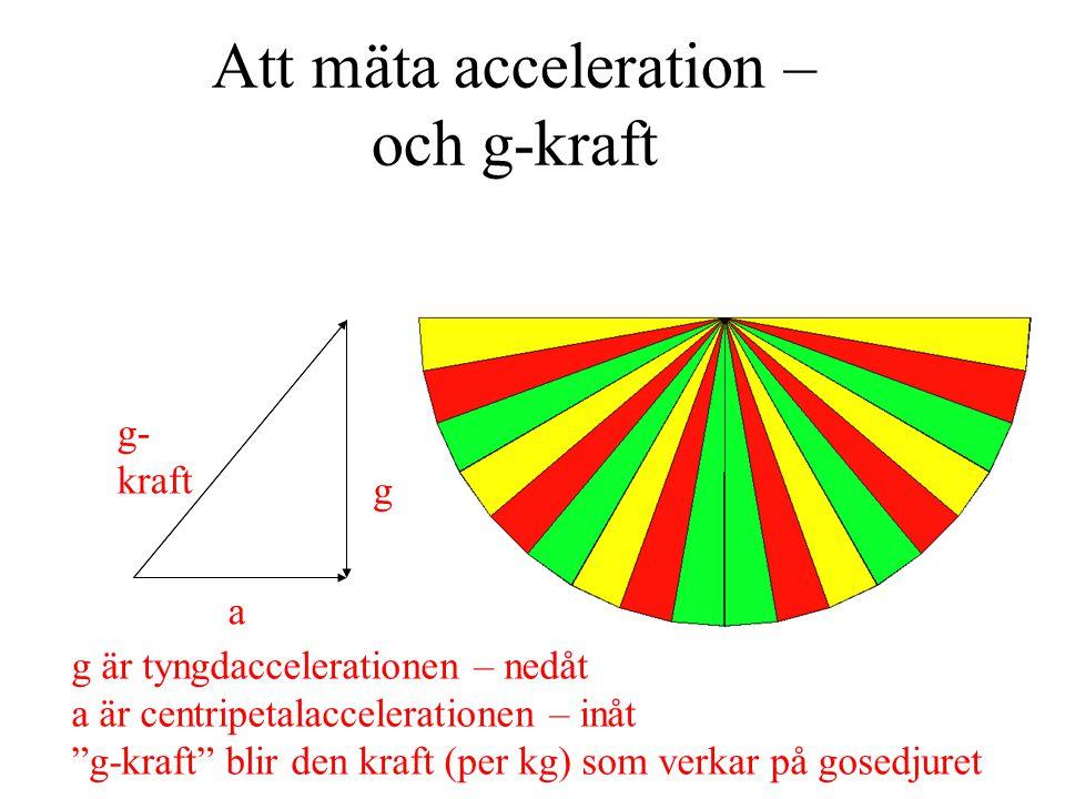 Att mäta acceleration – och g-kraft g är tyngdaccelerationen – nedåt a är centripetalaccelerationen – inåt g-kraft blir den kraft (per kg) som verkar på gosedjuret g- kraft g a