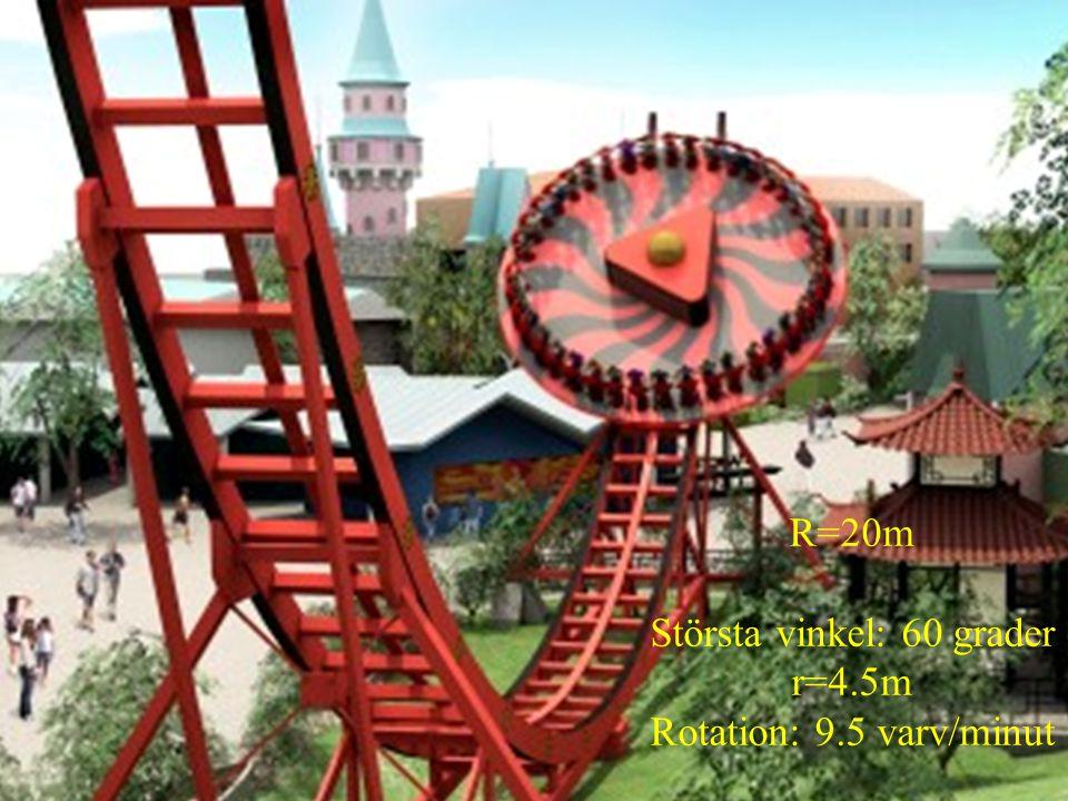 R=20m Största vinkel: 60 grader r=4.5m Rotation: 9.5 varv/minut