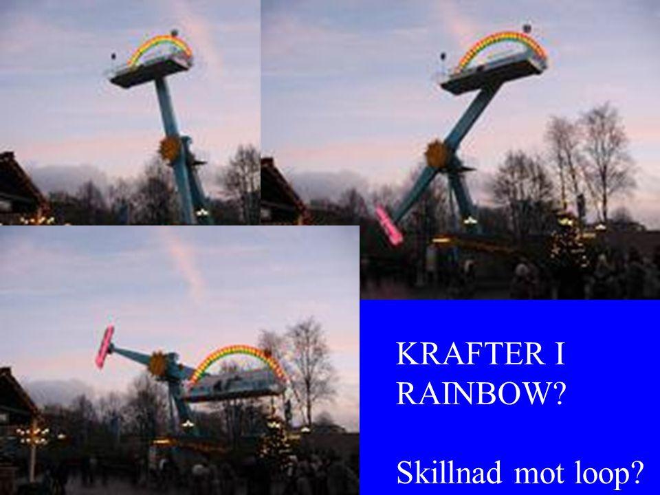 KRAFTER I RAINBOW? Skillnad mot loop?