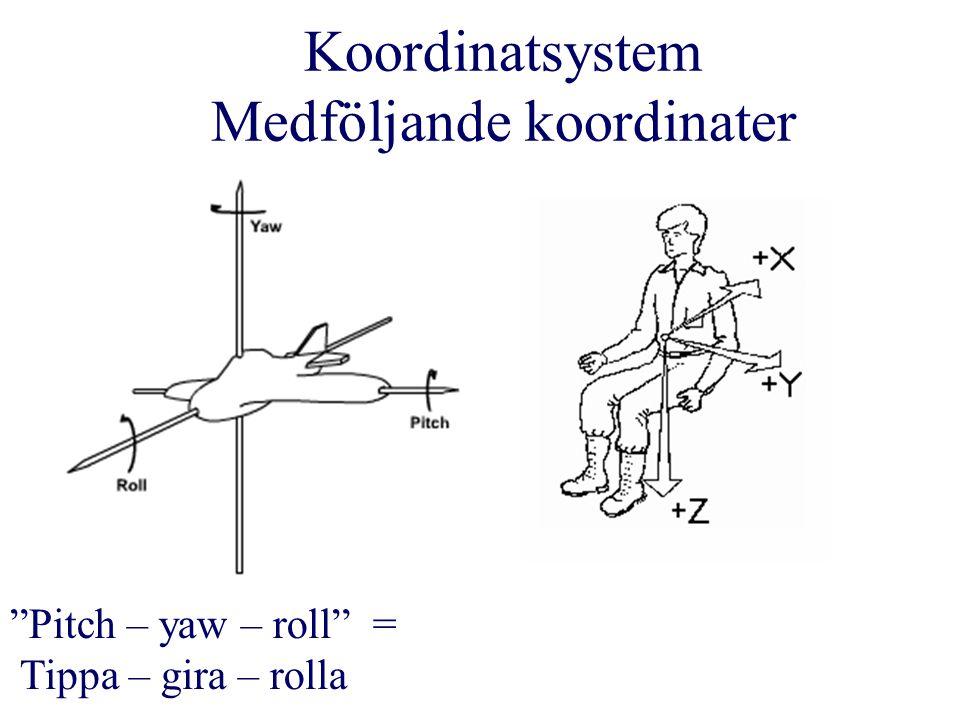Koordinatsystem Medföljande koordinater Pitch – yaw – roll = Tippa – gira – rolla