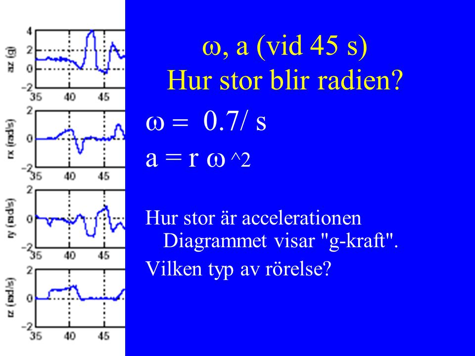 , a (vid 45 s) Hur stor blir radien.
