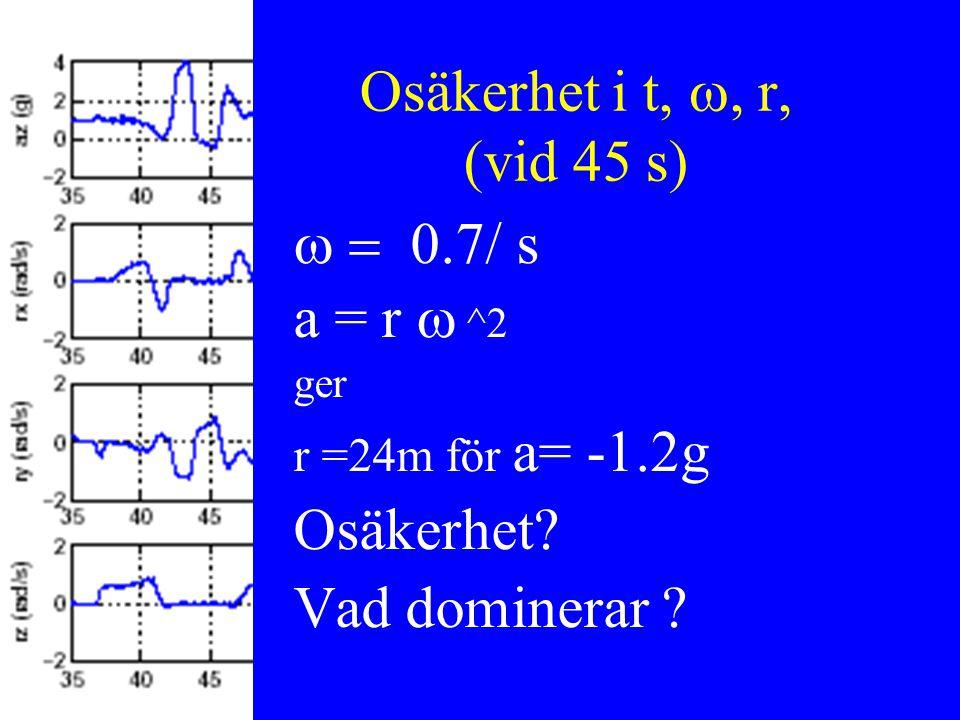 Osäkerhet i t, , r, (vid 45 s)  s a = r  ^2 ger r =24m för a= -1.2g Osäkerhet.