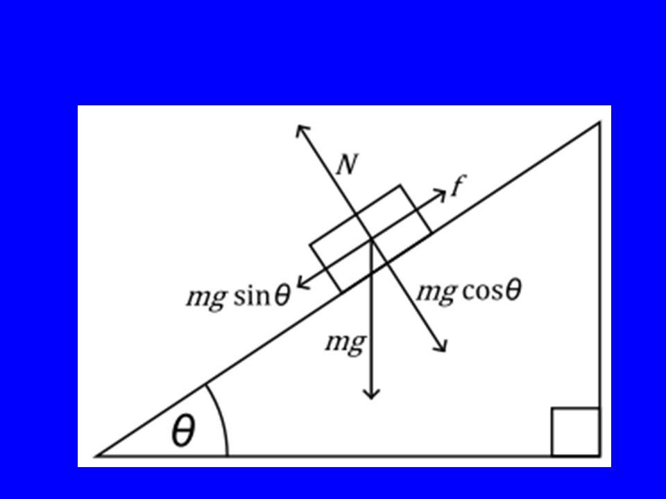 Acceleration - horisontellt För att ändra hastighet (fart eller riktning) krävs en KRAFT.