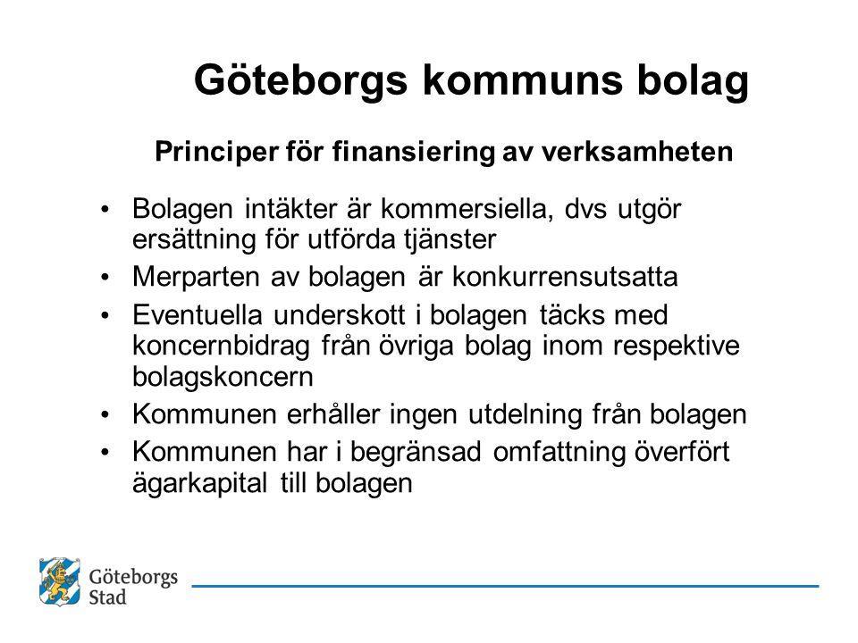 Göteborgs kommuns bolag Principer för finansiering av verksamheten Bolagen intäkter är kommersiella, dvs utgör ersättning för utförda tjänster Merparten av bolagen är konkurrensutsatta Eventuella underskott i bolagen täcks med koncernbidrag från övriga bolag inom respektive bolagskoncern Kommunen erhåller ingen utdelning från bolagen Kommunen har i begränsad omfattning överfört ägarkapital till bolagen