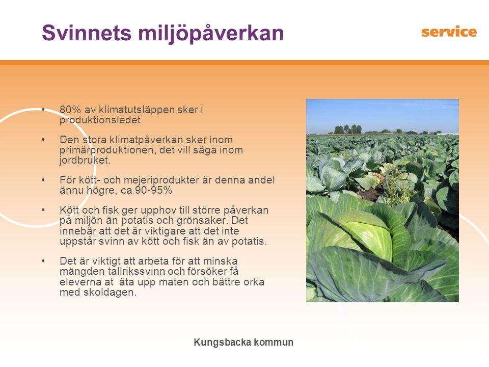 Kungsbacka kommun Svinnets miljöpåverkan 80% av klimatutsläppen sker i produktionsledet Den stora klimatpåverkan sker inom primärproduktionen, det vil