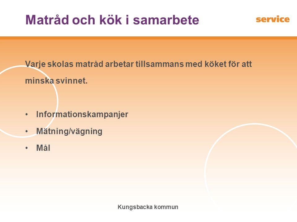 Kungsbacka kommun Matråd och kök i samarbete Varje skolas matråd arbetar tillsammans med köket för att minska svinnet. Informationskampanjer Mätning/v