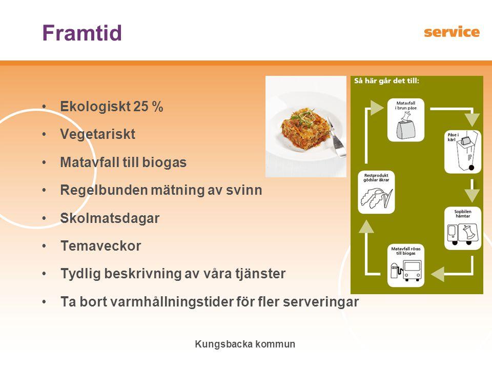 Kungsbacka kommun Framtid Ekologiskt 25 % Vegetariskt Matavfall till biogas Regelbunden mätning av svinn Skolmatsdagar Temaveckor Tydlig beskrivning a