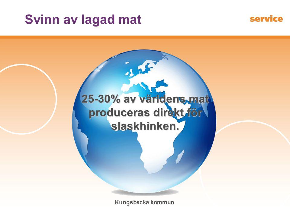 Kungsbacka kommun Svinn av lagad mat 25-30% av världens mat produceras direkt för slaskhinken.