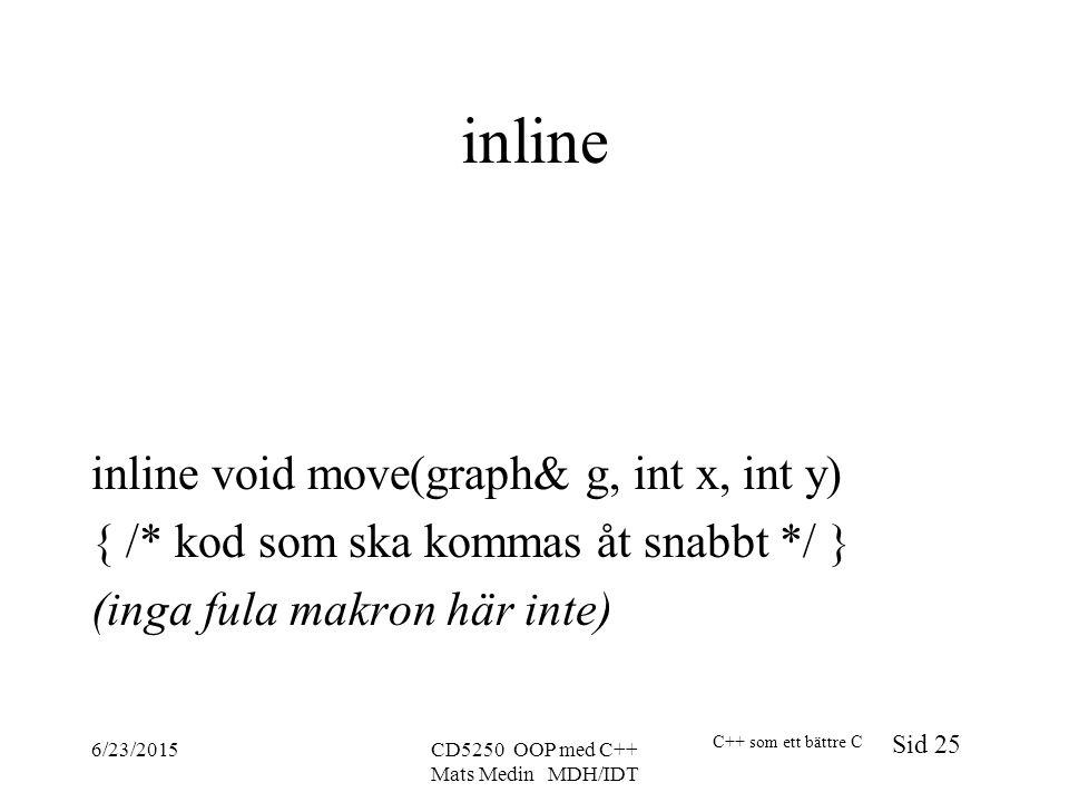 C++ som ett bättre C Sid 25 6/23/2015CD5250 OOP med C++ Mats Medin MDH/IDT inline inline void move(graph& g, int x, int y) { /* kod som ska kommas åt snabbt */ } (inga fula makron här inte)