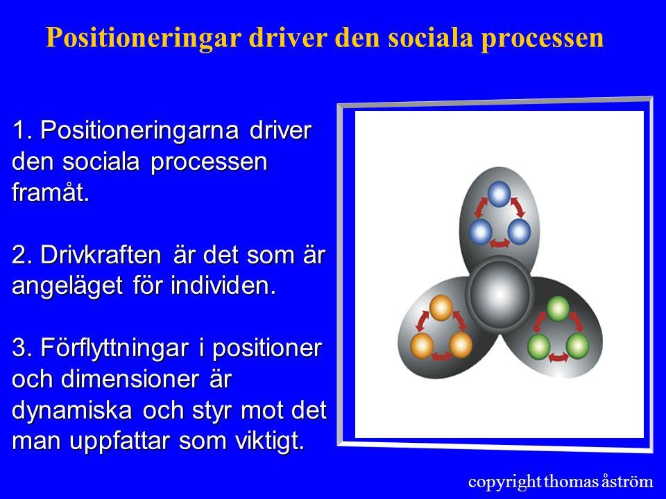 Positioneringar driver den sociala processen copyright thomas åström 1.