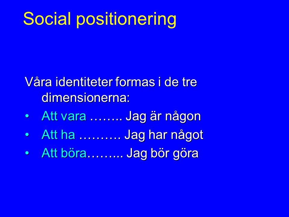 Social positionering Våra identiteter formas i de tre dimensionerna: Att vara ……..